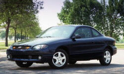 Ford Escort / ZX2 MPG