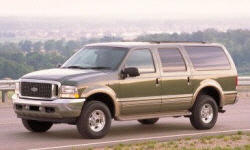 Chevrolet Tahoe / Suburban vs. Ford Excursion MPG