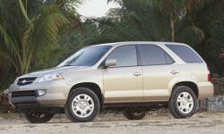2001 Acura MDX Gas Mileage (MPG)