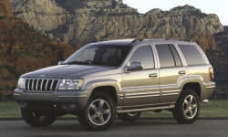 2004 Jeep Grand Cherokee Gas Mileage (MPG)