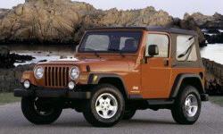 2002 Jeep Wrangler Gas Mileage (MPG)