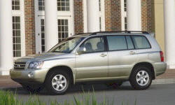 2003 Toyota Highlander Gas Mileage (MPG)