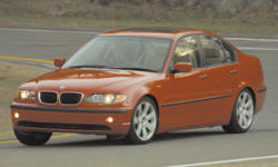 2002 BMW 3-Series Gas Mileage (MPG)
