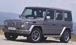 Mercedes-Benz G-Class Specs