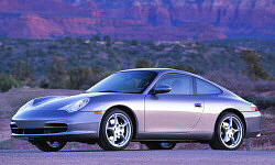 2003 Porsche 911 Gas Mileage (MPG)