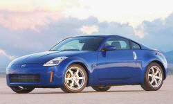 2004 Nissan 350Z / 370Z Gas Mileage (MPG)