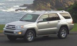 2005 Toyota 4Runner Gas Mileage (MPG)