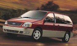 Ford Freestar Features