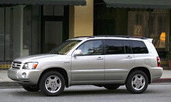 2005 Toyota Highlander Gas Mileage (MPG)
