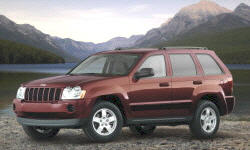 2006 Jeep Grand Cherokee Gas Mileage (MPG)