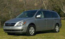 Dodge Grand Caravan vs. Hyundai Entourage MPG