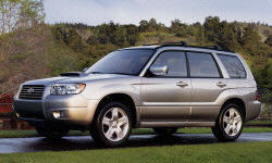 2007 Subaru Forester Gas Mileage (MPG)