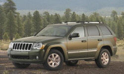 2008 Jeep Grand Cherokee Gas Mileage (MPG)