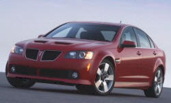 2008 Pontiac G8 Gas Mileage (MPG)
