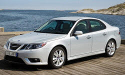2009 Saab 9-3 Gas Mileage (MPG)