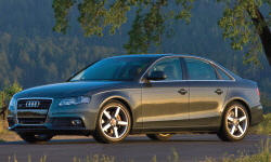 2010 Audi A4 / S4 / RS4 Gas Mileage (MPG)