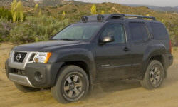 Ford Explorer vs. Nissan Xterra MPG