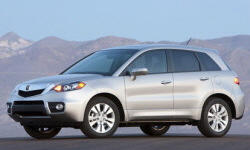 Acura RDX Features