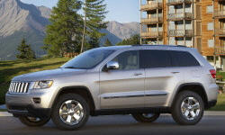 2011 Jeep Grand Cherokee Gas Mileage (MPG)