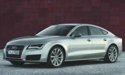 Audi A7 / S7 / RS7 Specs