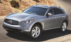 Infiniti FX vs. Mazda CX-5 MPG