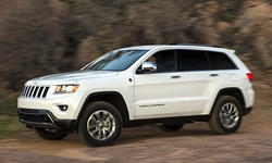 2014 Jeep Grand Cherokee Gas Mileage (MPG)