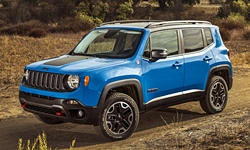 Jeep Renegade Features