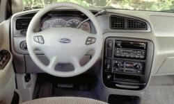 Ford Windstar MPG