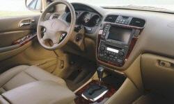 2001 Acura MDX Gas Mileage (MPG)