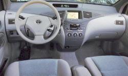 2001 Toyota Prius Gas Mileage (MPG)