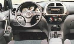 2003 Toyota RAV4 Gas Mileage (MPG)