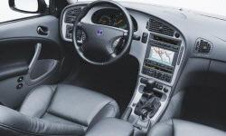 2003 Saab 9-5 Gas Mileage (MPG)