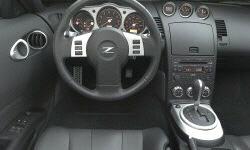 Nissan 350Z Specs
