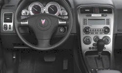 Pontiac Torrent Features