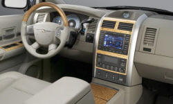 Chrysler Aspen Features