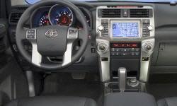Toyota 4Runner Specs
