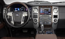 Ford Expedition Features