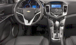 Chevrolet Cruze Limited Features