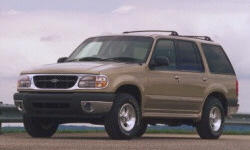 Ford Explorer Gas Mileage (MPG):