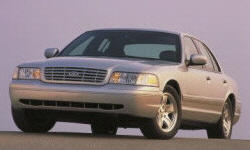 2000 - 2007 Ford Crown Victoria Reliability by Generation