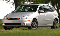 2000 - 2004 Ford Focus Reliability by Generation