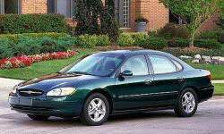 Ford Taurus Gas Mileage (MPG):