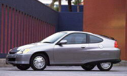 Hatch Models at TrueDelta: 2006 Honda Insight exterior