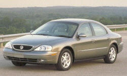 2000 - 2005 Mercury Sable Reliability by Generation