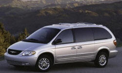 2002 Chrysler Town & Country suspension Problems