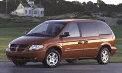 2001 - 2007 Dodge Caravan / Grand Caravan Reliability by Generation