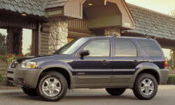 Ford Escape Gas Mileage (MPG):