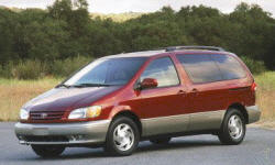 2003 Toyota Sienna Repairs and Problem Descriptions at TrueDelta