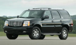 2002 - 2006 Cadillac Escalade Reliability by Generation