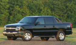 Chevrolet Avalanche Gas Mileage (MPG):